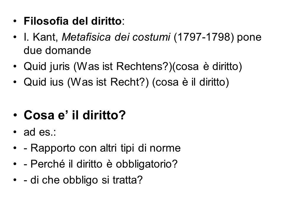 Filosofia del diritto: I. Kant, Metafisica dei costumi (1797-1798) pone due domande Quid juris (Was ist Rechtens?)(cosa è diritto) Quid ius (Was ist R