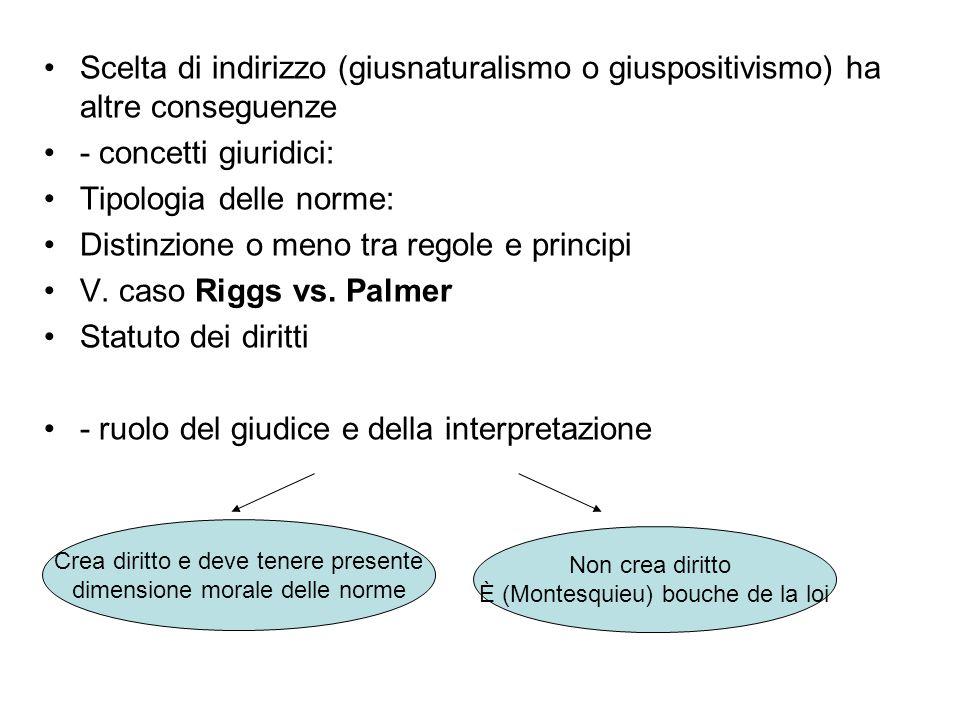Scelta di indirizzo (giusnaturalismo o giuspositivismo) ha altre conseguenze - concetti giuridici: Tipologia delle norme: Distinzione o meno tra regol