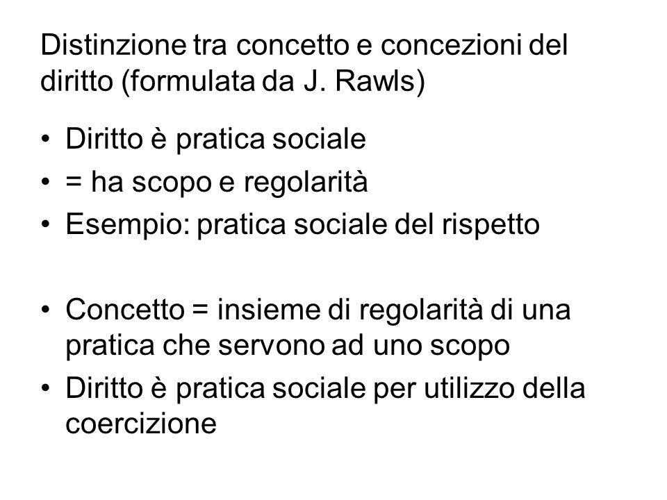 Distinzione tra concetto e concezioni del diritto (formulata da J. Rawls) Diritto è pratica sociale = ha scopo e regolarità Esempio: pratica sociale d