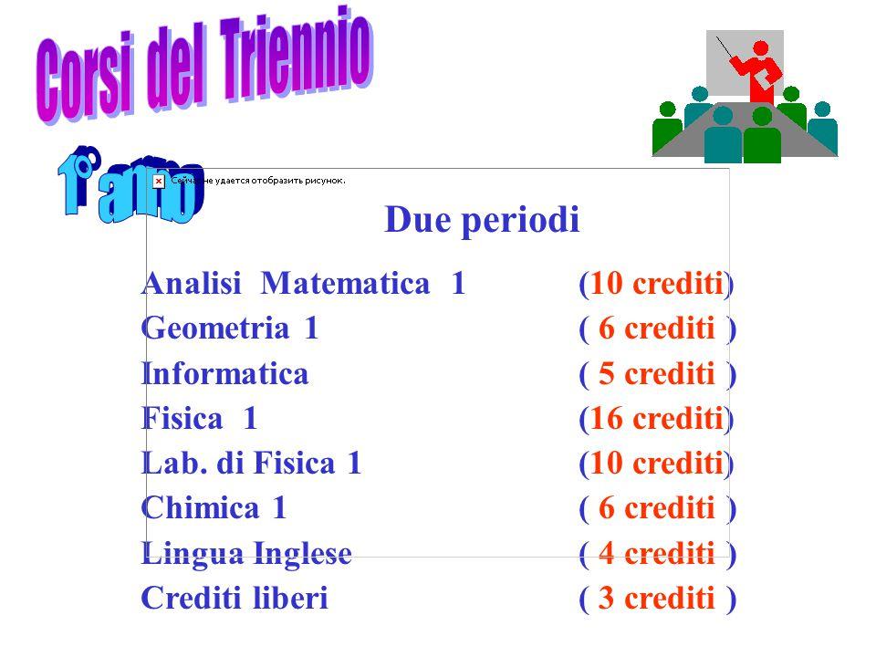 Analisi Matematica 2 (10 crediti) Fisica 2 (16 crediti) Lab.