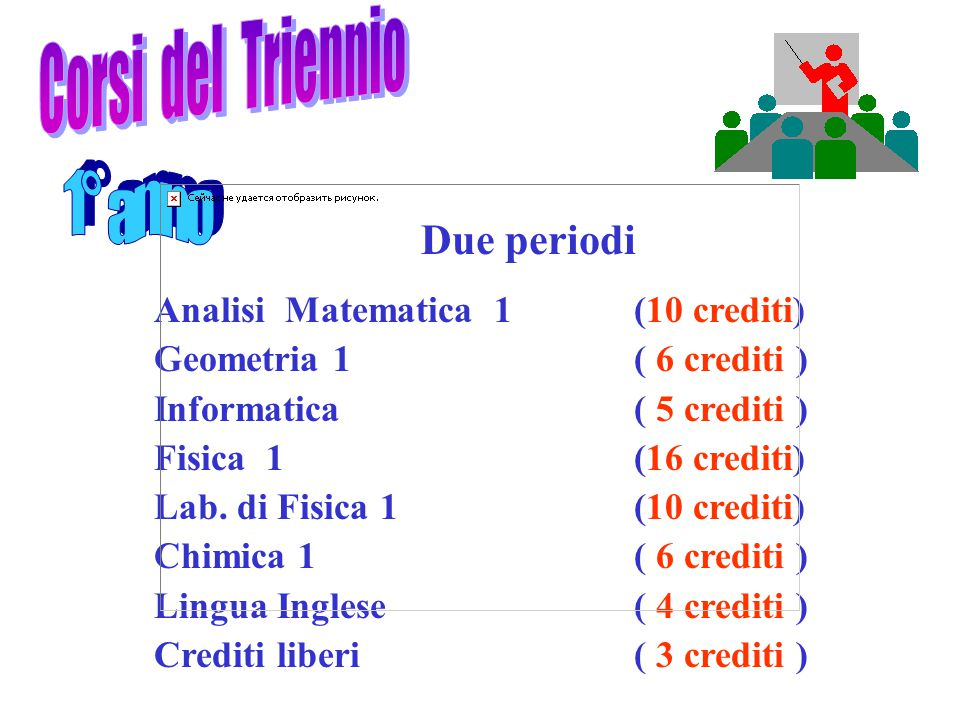 Analisi Matematica 1 (10 crediti) Geometria 1( 6 crediti ) Informatica ( 5 crediti ) Fisica 1 (16 crediti) Lab. di Fisica 1 (10 crediti) Chimica 1( 6