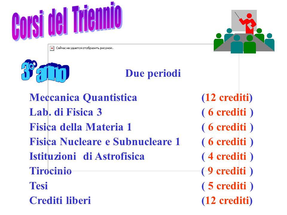 Meccanica Quantistica (12 crediti) Lab. di Fisica 3 ( 6 crediti ) Fisica della Materia 1( 6 crediti ) Fisica Nucleare e Subnucleare 1( 6 crediti ) Ist