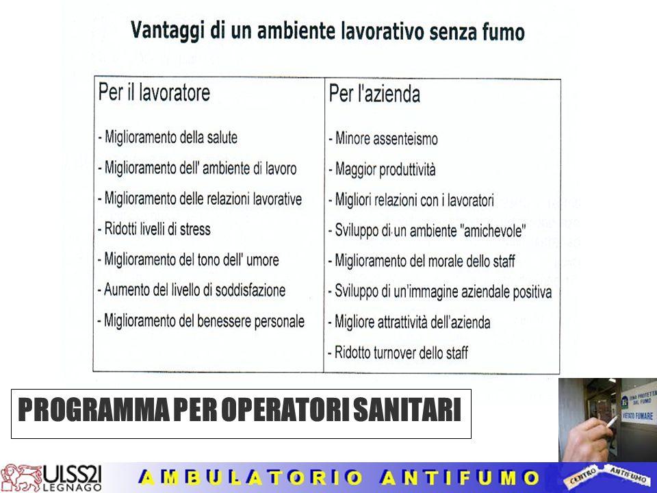 PROGRAMMA DI DISASSUEFAZIONE DAL FUMO PER OPERATORI SANITARI E SOCIO- SANITARI (AMBULATORIO PER SMETTERE DI FUMARE) SER.D Zevio Programma Aziendale An