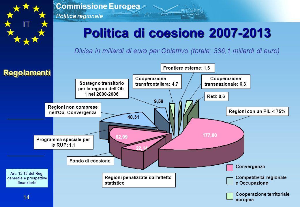 Politica regionale Commissione Europea IT 14 RegolamentiRegolamenti Convergenza Competitività regionale e Occupazione Cooperazione territoriale europe