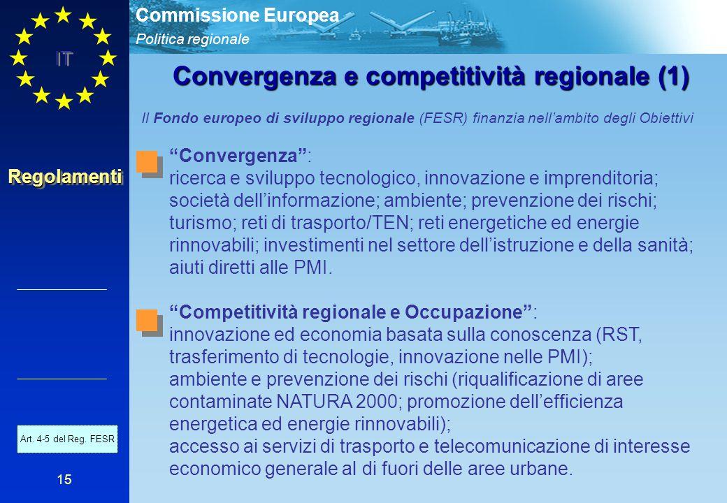 Politica regionale Commissione Europea IT 15 Convergenza e competitività regionale (1) Il Fondo europeo di sviluppo regionale (FESR) finanzia nell'amb