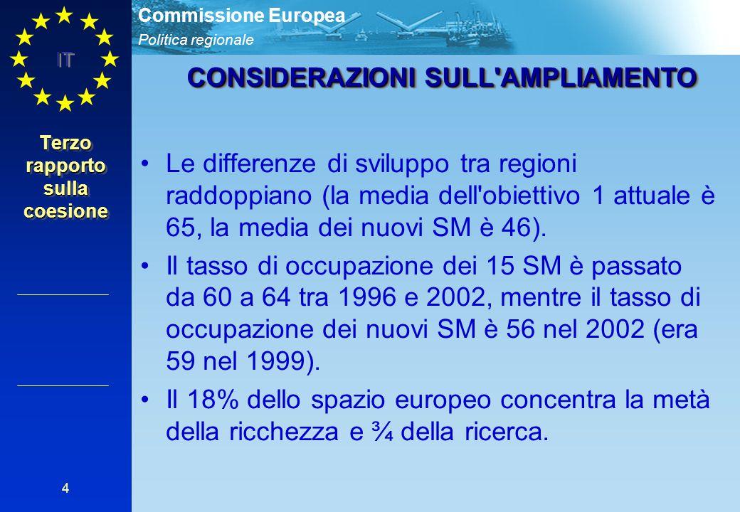 Politica regionale Commissione Europea IT 4 Terzo rapporto sulla coesione Le differenze di sviluppo tra regioni raddoppiano (la media dell'obiettivo 1