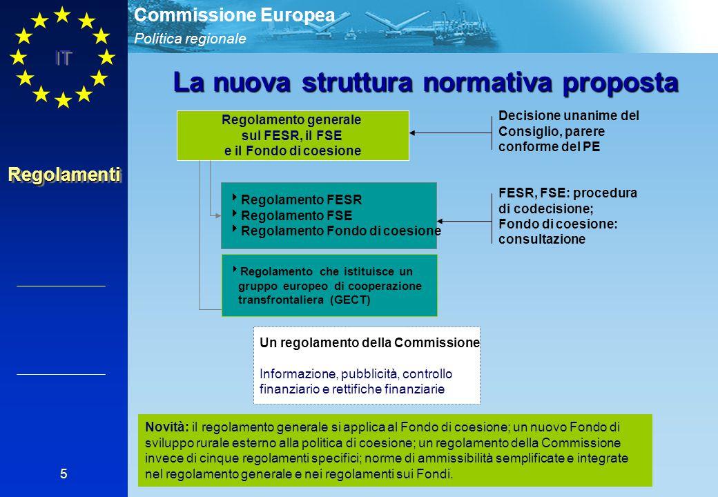 Politica regionale Commissione Europea IT 5 Regolamento generale sul FESR, il FSE e il Fondo di coesione  Regolamento FESR  Regolamento FSE  Regola