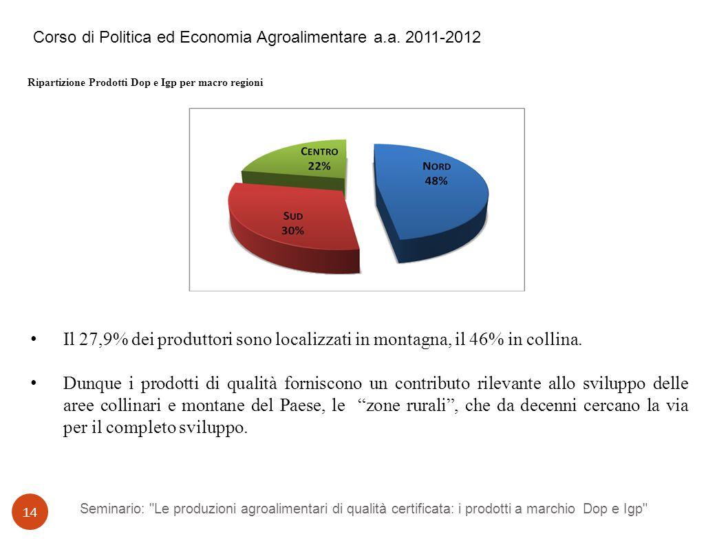 Seminario: Le produzioni agroalimentari di qualità certificata: i prodotti a marchio Dop e Igp 14 Corso di Politica ed Economia Agroalimentare a.a.