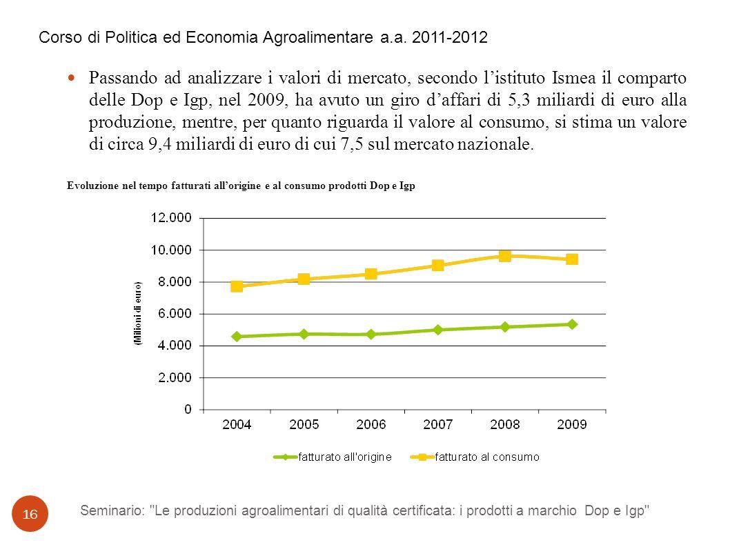 Seminario: Le produzioni agroalimentari di qualità certificata: i prodotti a marchio Dop e Igp 16 Passando ad analizzare i valori di mercato, secondo l'istituto Ismea il comparto delle Dop e Igp, nel 2009, ha avuto un giro d'affari di 5,3 miliardi di euro alla produzione, mentre, per quanto riguarda il valore al consumo, si stima un valore di circa 9,4 miliardi di euro di cui 7,5 sul mercato nazionale.