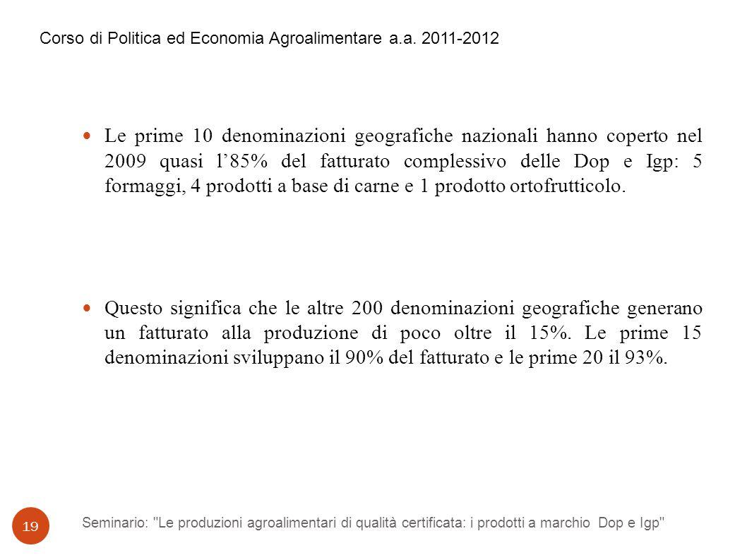 Seminario: Le produzioni agroalimentari di qualità certificata: i prodotti a marchio Dop e Igp 19 Le prime 10 denominazioni geografiche nazionali hanno coperto nel 2009 quasi l'85% del fatturato complessivo delle Dop e Igp: 5 formaggi, 4 prodotti a base di carne e 1 prodotto ortofrutticolo.
