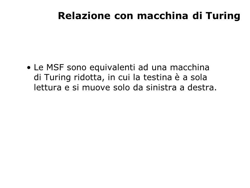 Relazione con macchina di Turing Le MSF sono equivalenti ad una macchina di Turing ridotta, in cui la testina è a sola lettura e si muove solo da sinistra a destra.