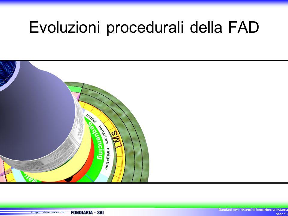 Progetto sistema elearning Standard per i sistemi di formazione a distanza Slide 13 Evoluzioni procedurali della FAD