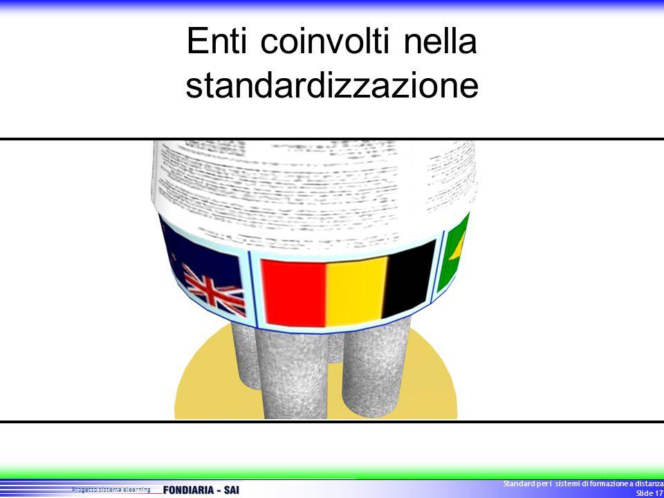 Progetto sistema elearning Standard per i sistemi di formazione a distanza Slide 17 Enti coinvolti nella standardizzazione