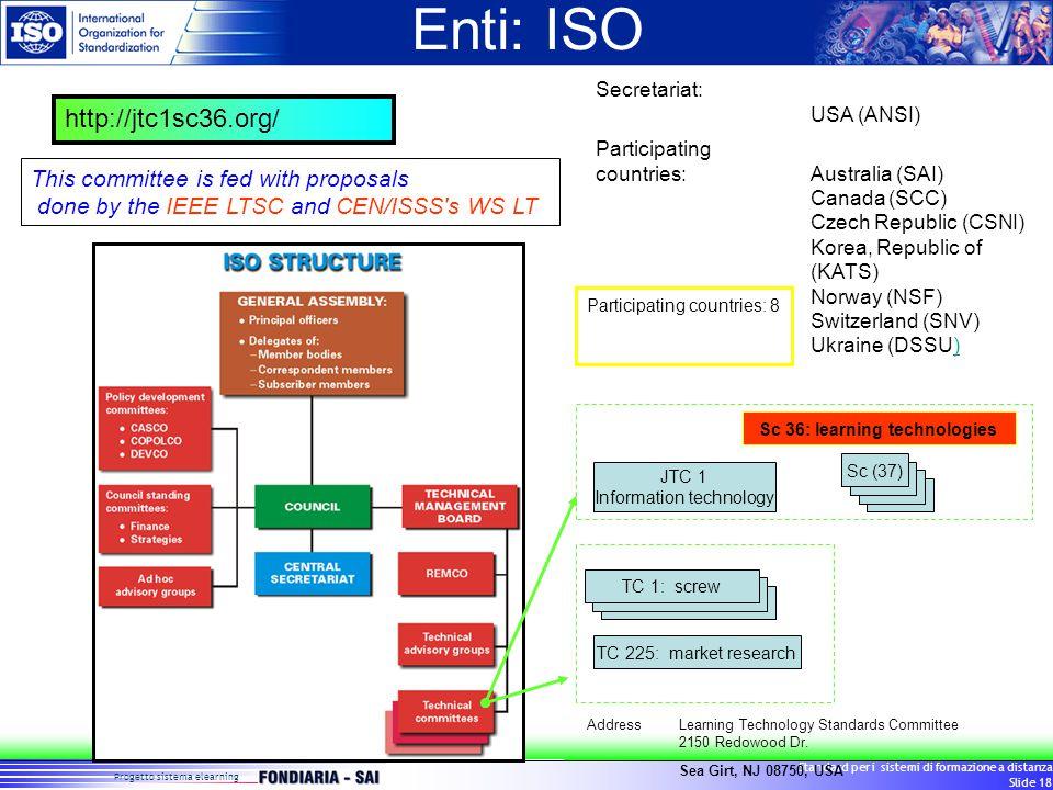 Progetto sistema elearning Standard per i sistemi di formazione a distanza Slide 18 Enti: ISO TC 1: screw TC 225: market research Participating countries: 8 Secretariat: USA (ANSI) Participating countries:Australia (SAI) Canada (SCC) Czech Republic (CSNI) Korea, Republic of (KATS) Norway (NSF) Switzerland (SNV) Ukraine (DSSU) ) JTC 1 Information technology sc Sc (37) Sc 36: learning technologies AddressLearning Technology Standards Committee 2150 Redowood Dr.