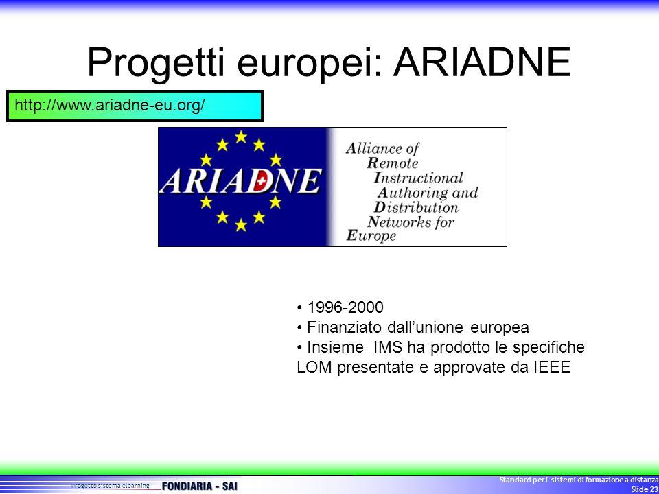 Progetto sistema elearning Standard per i sistemi di formazione a distanza Slide 23 Progetti europei: ARIADNE 1996-2000 Finanziato dall'unione europea Insieme IMS ha prodotto le specifiche LOM presentate e approvate da IEEE http://www.ariadne-eu.org/