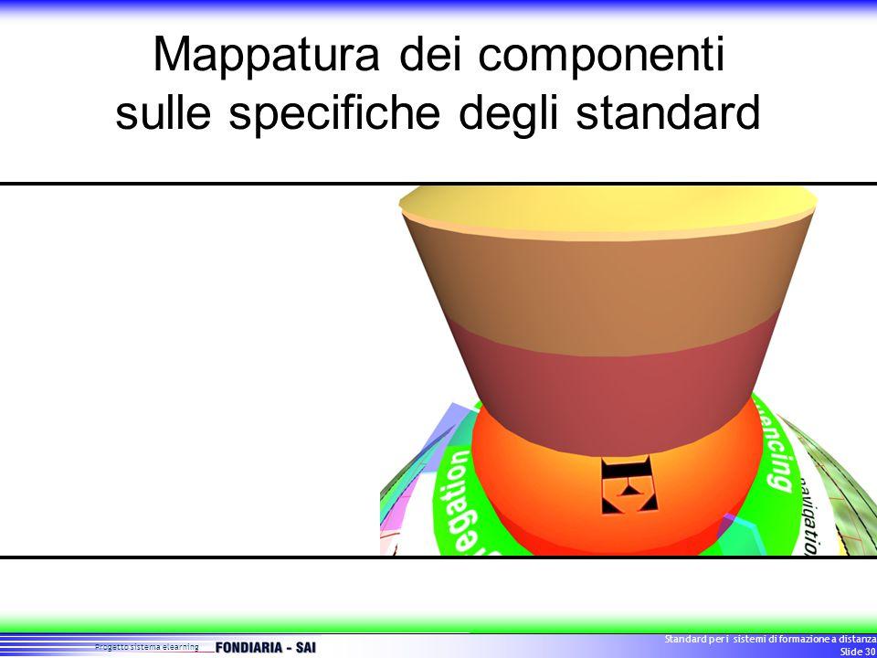 Progetto sistema elearning Standard per i sistemi di formazione a distanza Slide 30 Mappatura dei componenti sulle specifiche degli standard