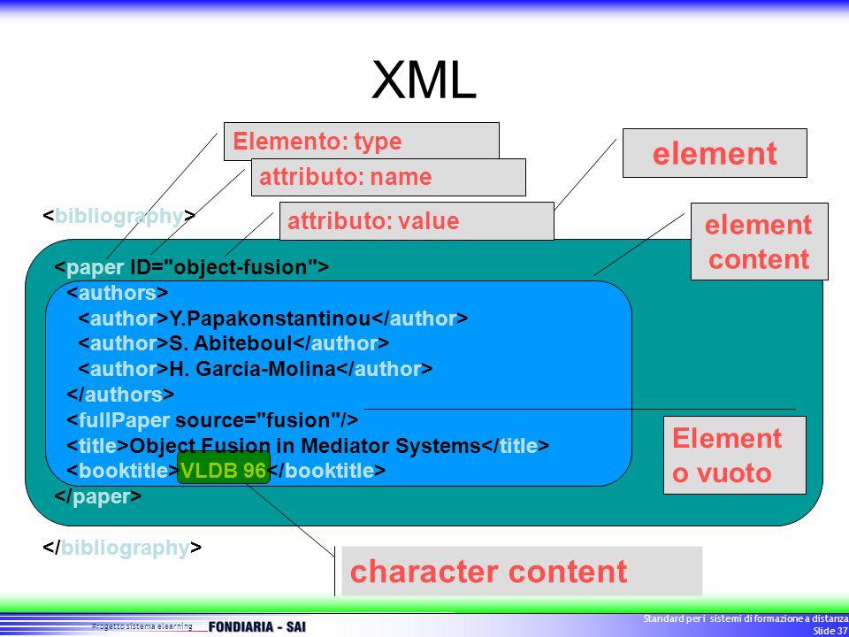 Progetto sistema elearning Standard per i sistemi di formazione a distanza Slide 37 XML Elemento: type character content element Element o vuoto Y.Papakonstantinou S.