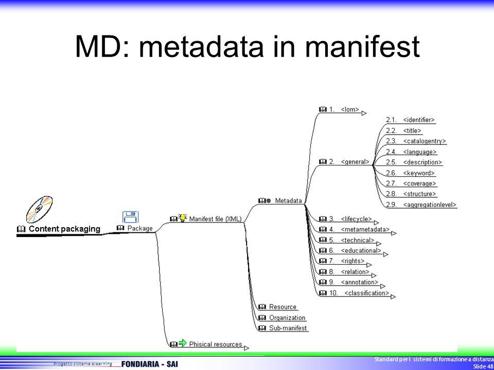 Progetto sistema elearning Standard per i sistemi di formazione a distanza Slide 48 MD: metadata in manifest