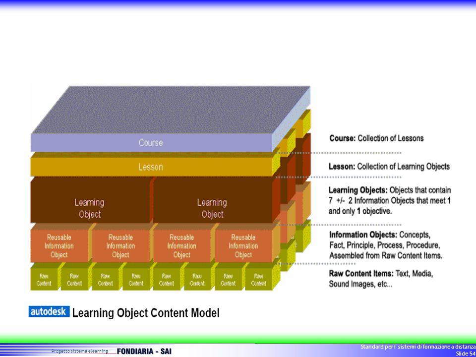 Progetto sistema elearning Standard per i sistemi di formazione a distanza Slide 54