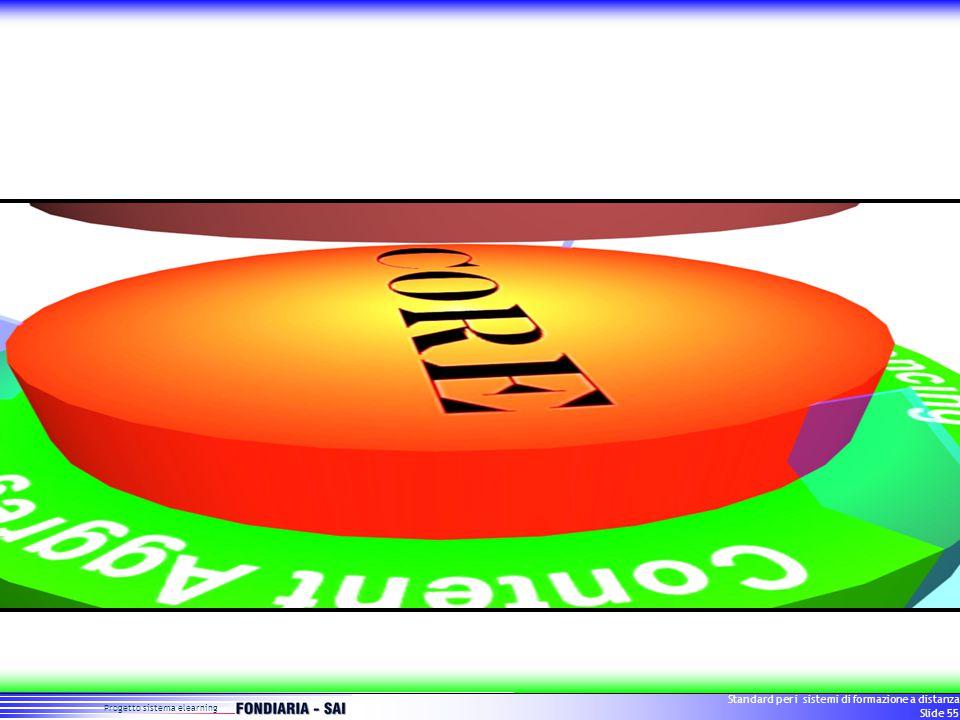 Progetto sistema elearning Standard per i sistemi di formazione a distanza Slide 55