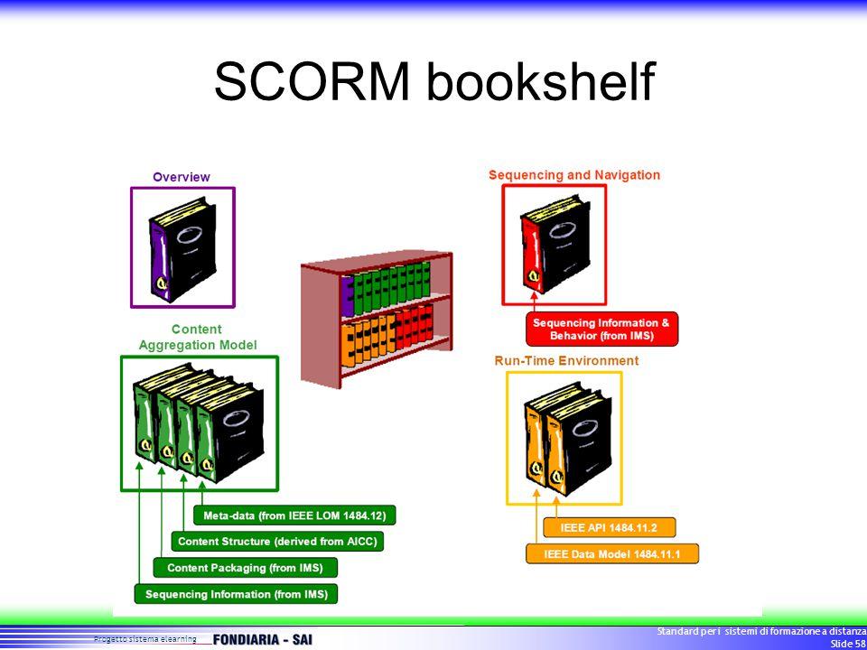 Progetto sistema elearning Standard per i sistemi di formazione a distanza Slide 58 SCORM bookshelf