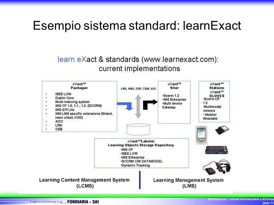 Progetto sistema elearning Standard per i sistemi di formazione a distanza Slide 71 Esempio sistema standard: learnExact