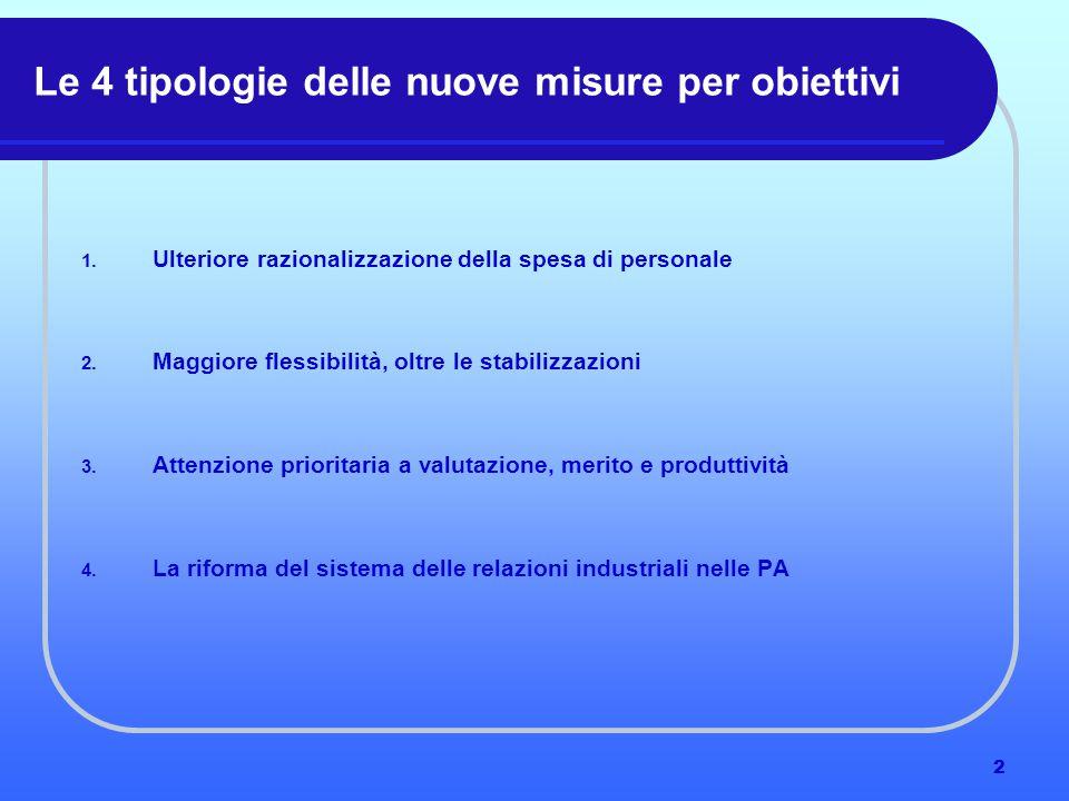 2 Le 4 tipologie delle nuove misure per obiettivi 1.