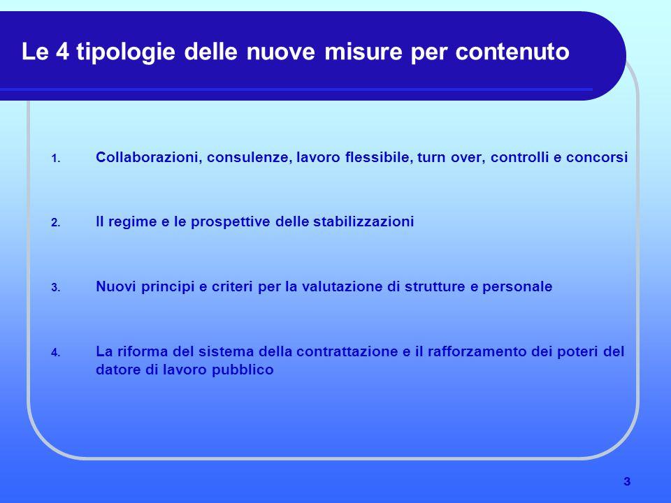 4 Le nuove misure (1): Collaborazioni e consulenze Analisi Art.