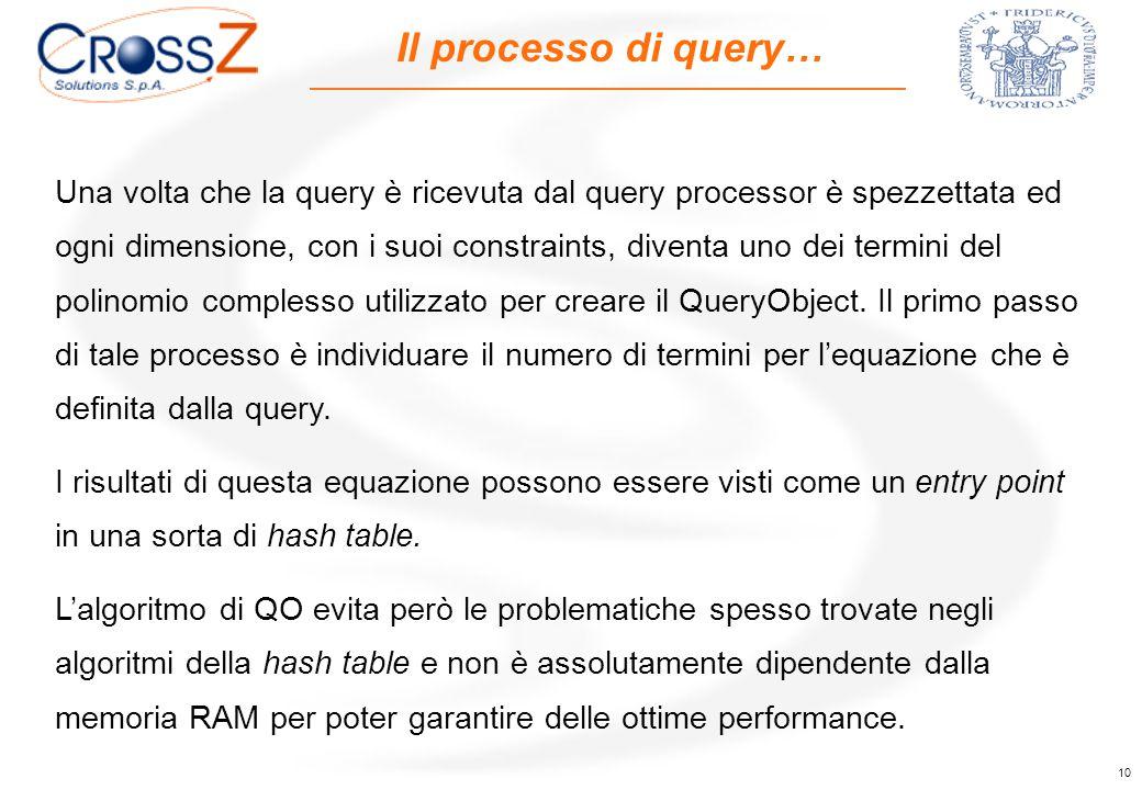 10 Il processo di query… Una volta che la query è ricevuta dal query processor è spezzettata ed ogni dimensione, con i suoi constraints, diventa uno dei termini del polinomio complesso utilizzato per creare il QueryObject.