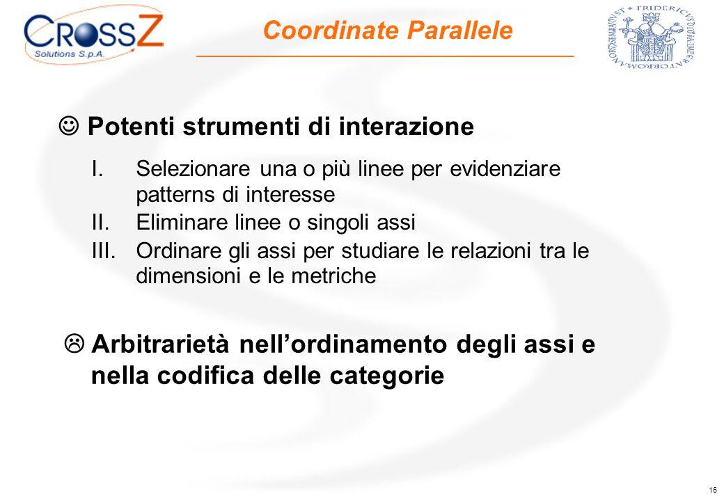 16 Coordinate Parallele Potenti strumenti di interazione I.Selezionare una o più linee per evidenziare patterns di interesse II.Eliminare linee o singoli assi III.Ordinare gli assi per studiare le relazioni tra le dimensioni e le metriche  Arbitrarietà nell'ordinamento degli assi e nella codifica delle categorie
