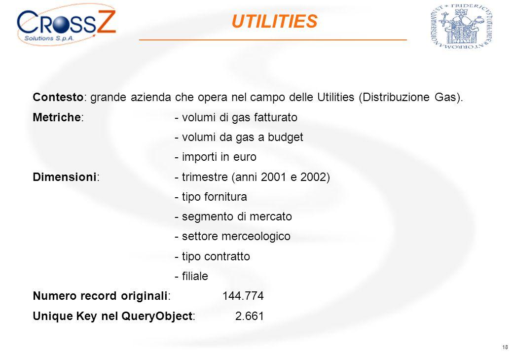 18 UTILITIES Contesto: grande azienda che opera nel campo delle Utilities (Distribuzione Gas). Metriche: - volumi di gas fatturato - volumi da gas a b