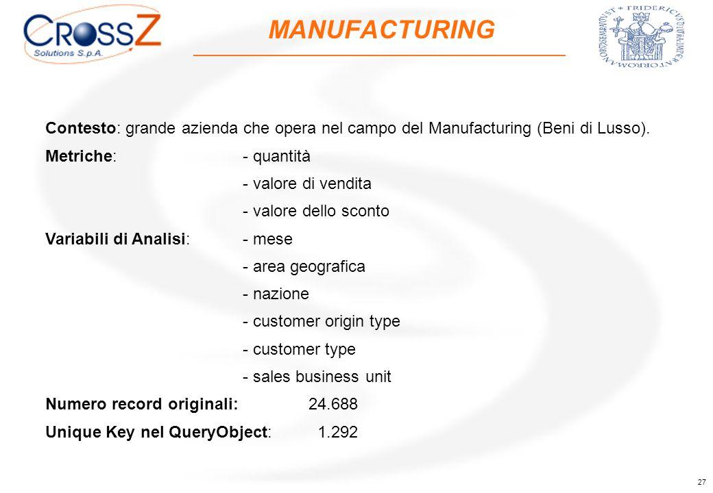 27 MANUFACTURING Contesto: grande azienda che opera nel campo del Manufacturing (Beni di Lusso). Metriche: - quantità - valore di vendita - valore del
