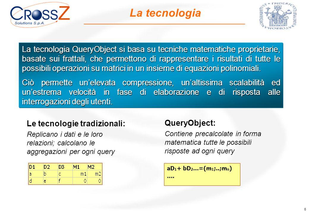6 La tecnologia Le tecnologie tradizionali: Replicano i dati e le loro relazioni; calcolano le aggregazioni per ogni query QueryObject: Contiene precalcolate in forma matematica tutte le possibili risposte ad ogni query aD 1 + bD 2 …=(m 1 ;..;m n ) ….