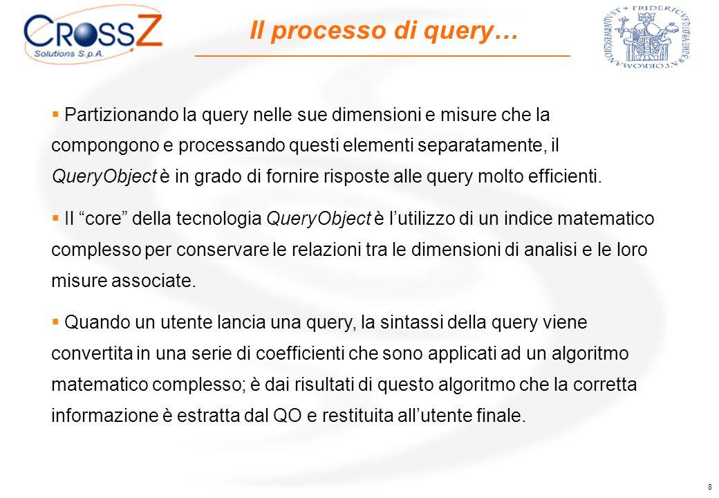 8 Il processo di query…  Partizionando la query nelle sue dimensioni e misure che la compongono e processando questi elementi separatamente, il QueryObject è in grado di fornire risposte alle query molto efficienti.