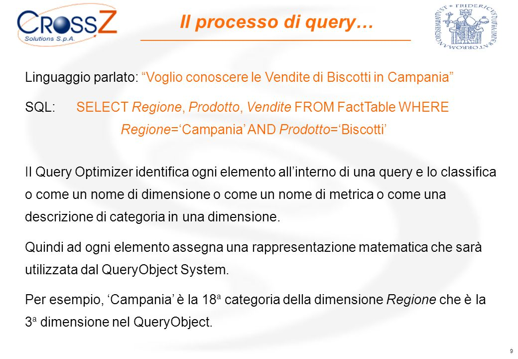 9 Il processo di query… Linguaggio parlato: Voglio conoscere le Vendite di Biscotti in Campania SQL: SELECT Regione, Prodotto, Vendite FROM FactTable WHERE Regione='Campania' AND Prodotto='Biscotti' Il Query Optimizer identifica ogni elemento all'interno di una query e lo classifica o come un nome di dimensione o come un nome di metrica o come una descrizione di categoria in una dimensione.