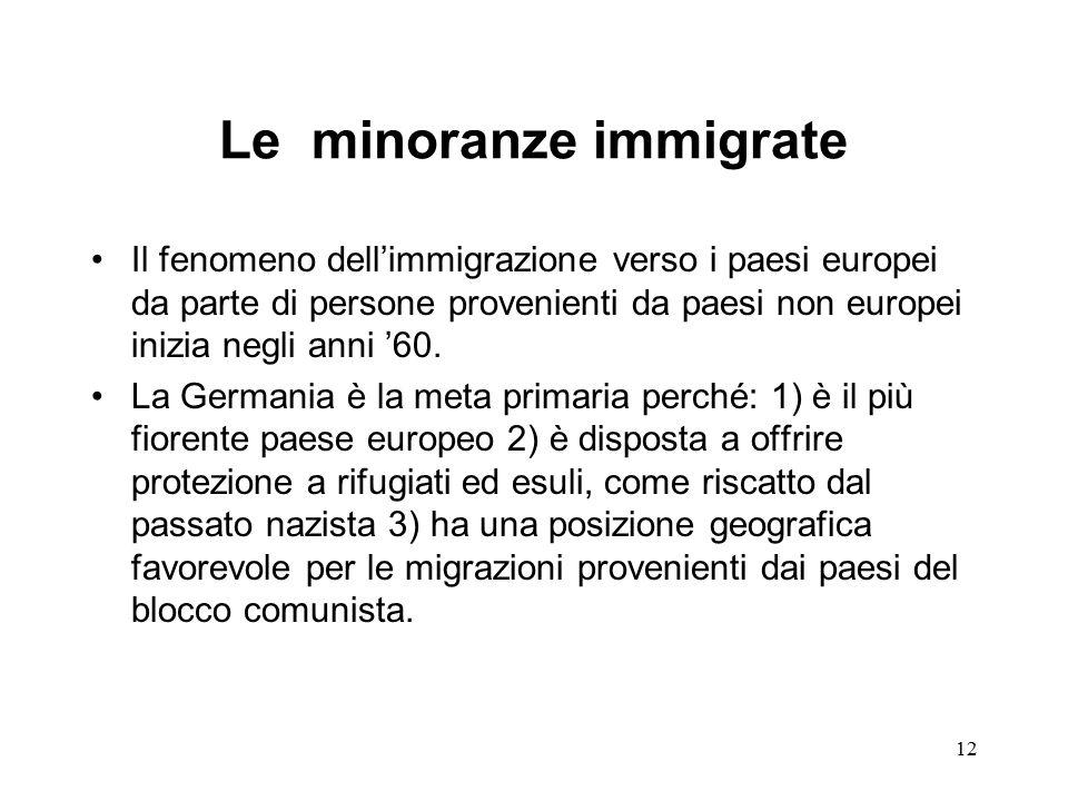 12 Le minoranze immigrate Il fenomeno dell'immigrazione verso i paesi europei da parte di persone provenienti da paesi non europei inizia negli anni '60.