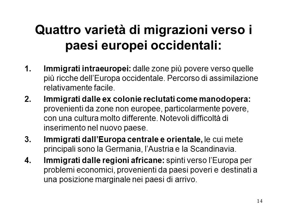 14 Quattro varietà di migrazioni verso i paesi europei occidentali: 1.Immigrati intraeuropei: dalle zone più povere verso quelle più ricche dell'Europa occidentale.