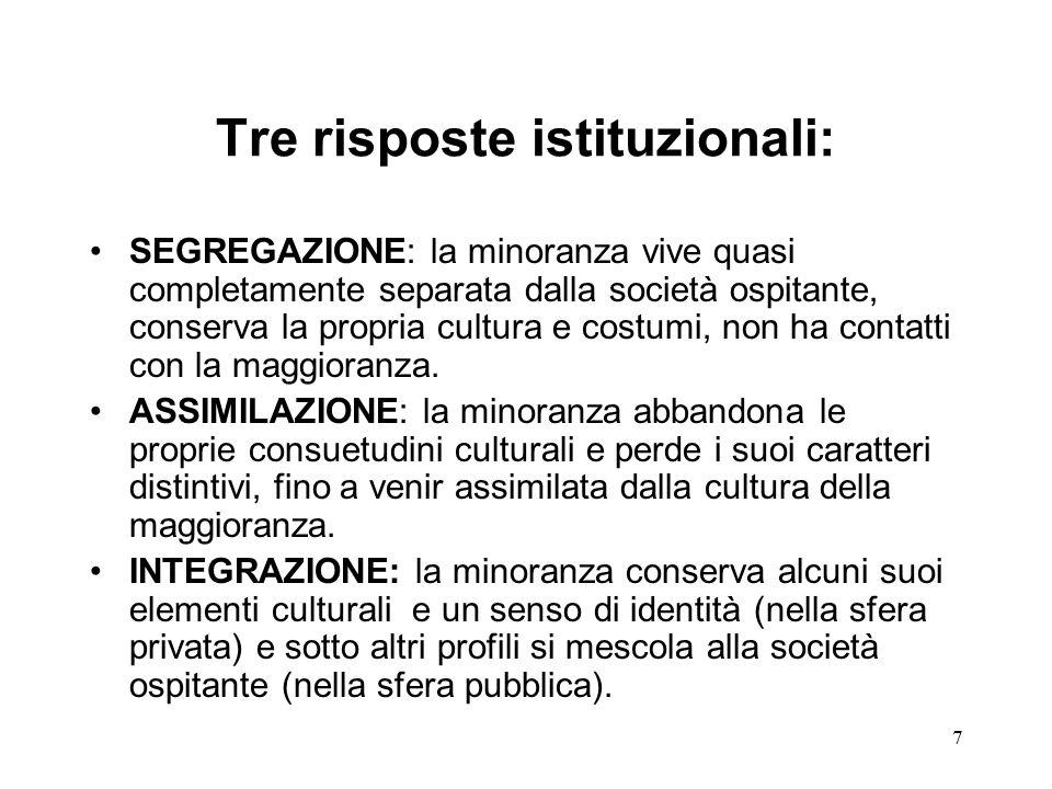 7 Tre risposte istituzionali: SEGREGAZIONE: la minoranza vive quasi completamente separata dalla società ospitante, conserva la propria cultura e costumi, non ha contatti con la maggioranza.