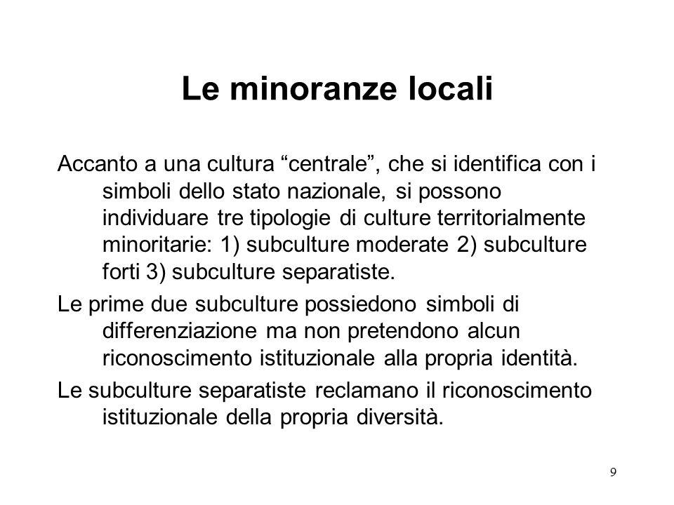 9 Le minoranze locali Accanto a una cultura centrale , che si identifica con i simboli dello stato nazionale, si possono individuare tre tipologie di culture territorialmente minoritarie: 1) subculture moderate 2) subculture forti 3) subculture separatiste.