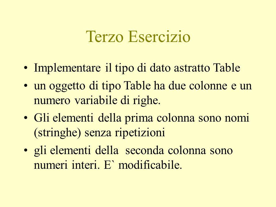 Terzo Esercizio Implementare il tipo di dato astratto Table un oggetto di tipo Table ha due colonne e un numero variabile di righe. Gli elementi della