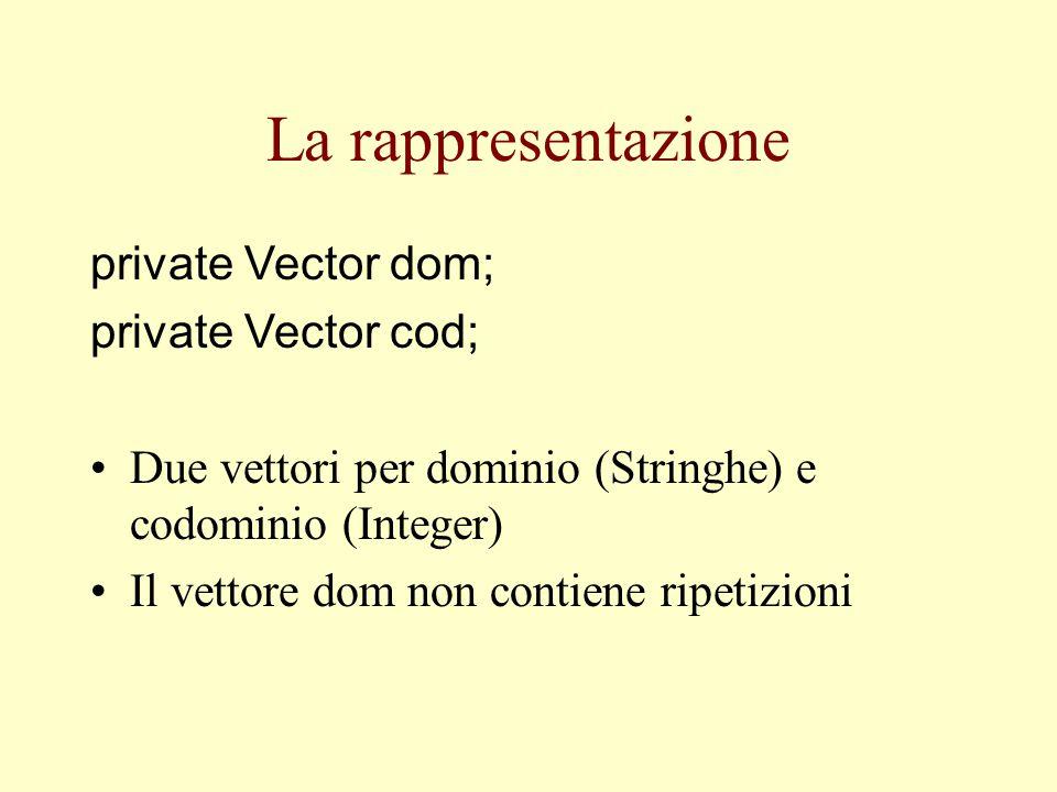 La rappresentazione private Vector dom; private Vector cod; Due vettori per dominio (Stringhe) e codominio (Integer) Il vettore dom non contiene ripet
