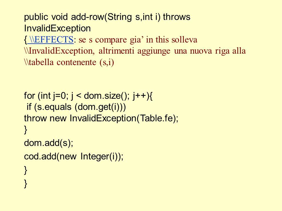 public void add-row(String s,int i) throws InvalidException { \\EFFECTS: se s compare gia' in this solleva \\InvalidException, altrimenti aggiunge una