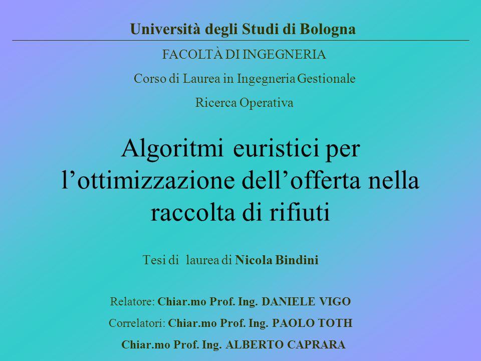 Algoritmi euristici per l'ottimizzazione dell'offerta nella raccolta di rifiuti Tesi di laurea di Nicola Bindini Relatore: Chiar.mo Prof. Ing. DANIELE