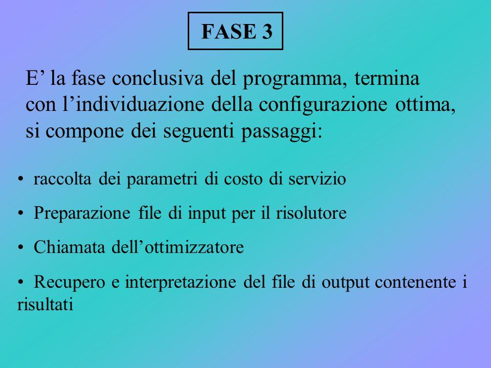 FASE 3 E' la fase conclusiva del programma, termina con l'individuazione della configurazione ottima, si compone dei seguenti passaggi: raccolta dei parametri di costo di servizio Preparazione file di input per il risolutore Chiamata dell'ottimizzatore Recupero e interpretazione del file di output contenente i risultati