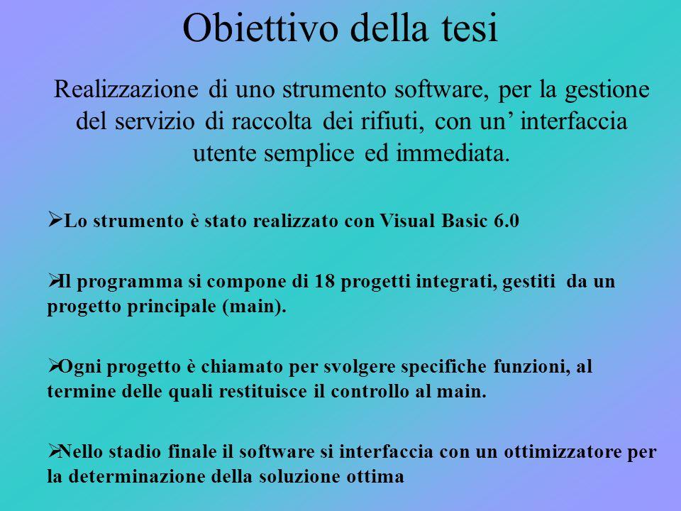 Obiettivo della tesi Realizzazione di uno strumento software, per la gestione del servizio di raccolta dei rifiuti, con un' interfaccia utente semplice ed immediata.