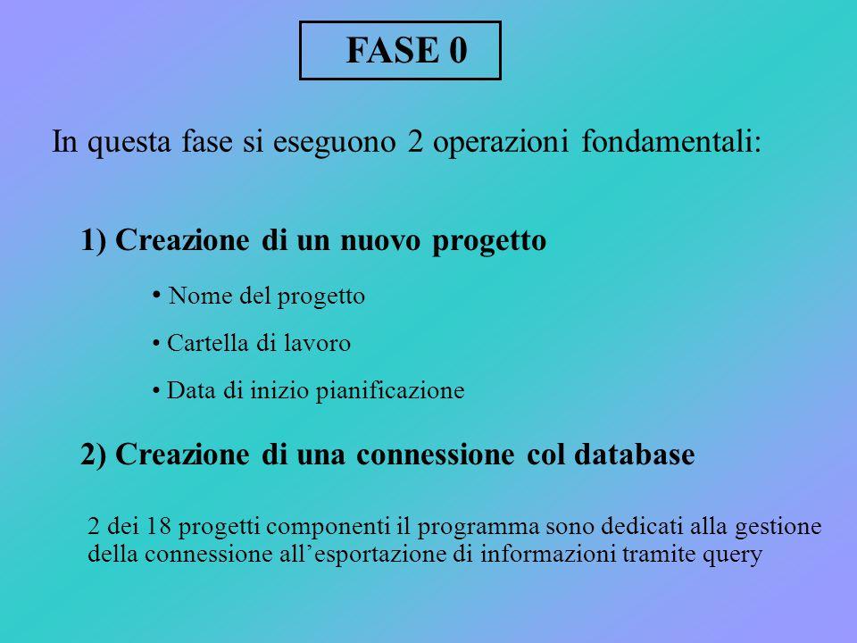 FASE 0 In questa fase si eseguono 2 operazioni fondamentali: 1) Creazione di un nuovo progetto Nome del progetto Cartella di lavoro Data di inizio pianificazione 2) Creazione di una connessione col database 2 dei 18 progetti componenti il programma sono dedicati alla gestione della connessione all'esportazione di informazioni tramite query