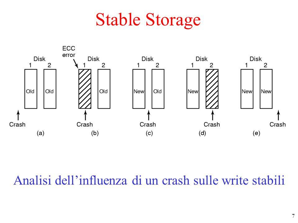 8 Hardware del Video (1) Video mappato in memoria (memory-mapped) il driver scrive direttamente nella RAM del video Parallel port