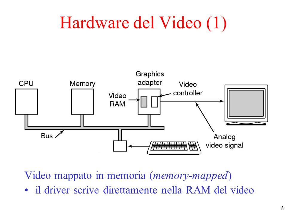 9 Hardware del Video (2) Una immagine della video RAM –un semplice display monocromatico, modo carattere La schermata corrispondente –gli x sono i byte degli attributi