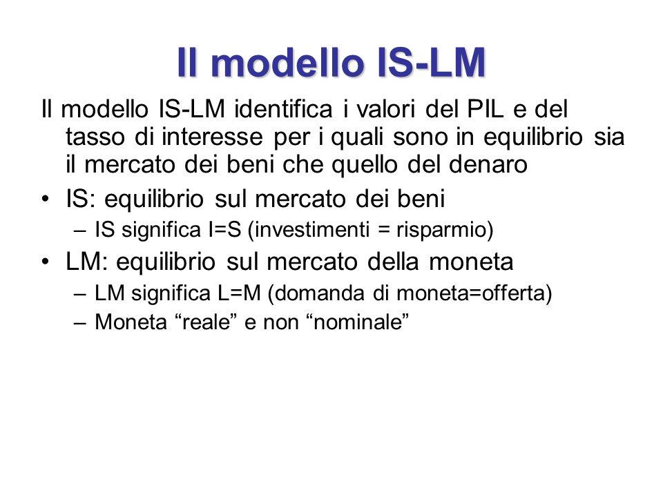 Il modello IS-LM Il modello IS-LM identifica i valori del PIL e del tasso di interesse per i quali sono in equilibrio sia il mercato dei beni che quello del denaro IS: equilibrio sul mercato dei beni –IS significa I=S (investimenti = risparmio) LM: equilibrio sul mercato della moneta –LM significa L=M (domanda di moneta=offerta) –Moneta reale e non nominale