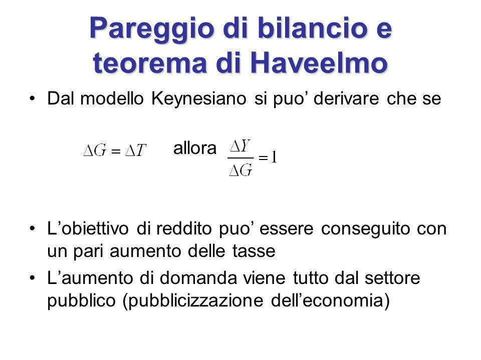 Pareggio di bilancio e teorema di Haveelmo Dal modello Keynesiano si puo' derivare che se allora L'obiettivo di reddito puo' essere conseguito con un pari aumento delle tasse L'aumento di domanda viene tutto dal settore pubblico (pubblicizzazione dell'economia)